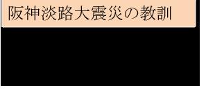 阪神淡路大震災の教訓